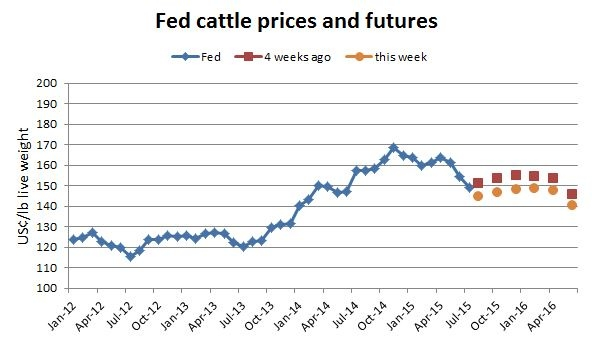 US-buyer-fed-cattle.jpg