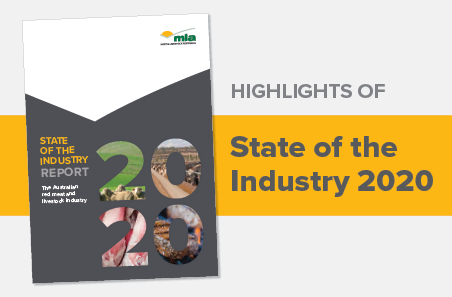 2020 State of the Industry report