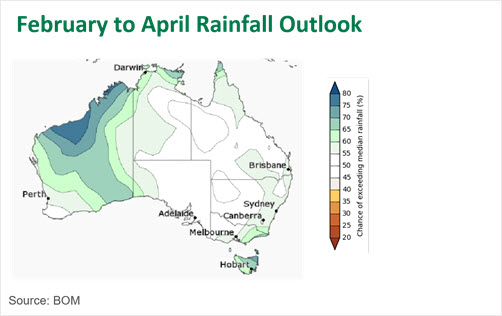 Feb to April rainfall outlook