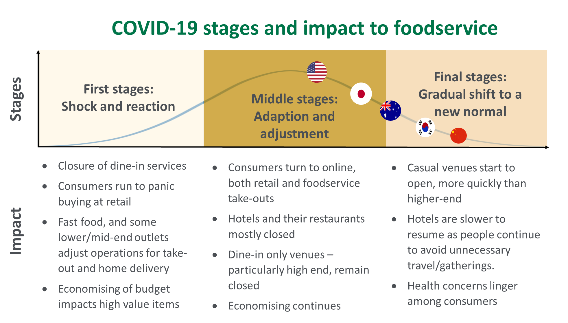 Covid-19-foodservice-280520.png