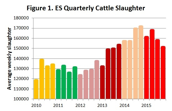 ES-cattle-slaughter.jpg