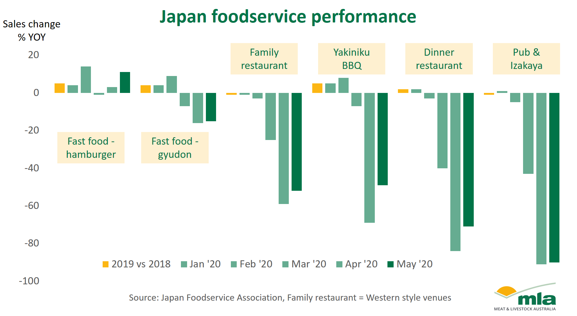 Japan-fs-table-230720.png