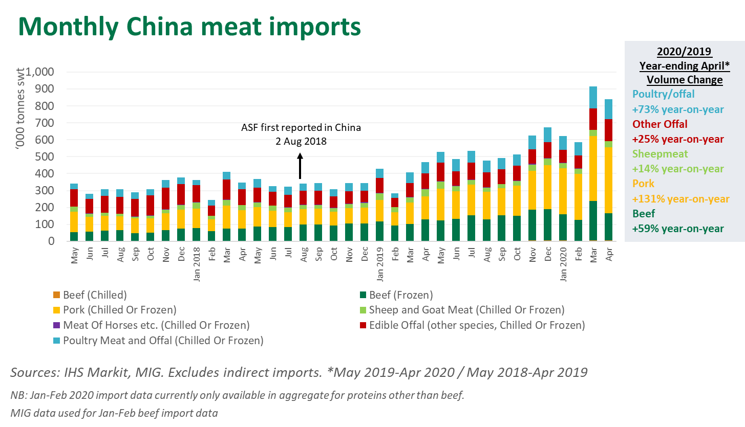 Monthly-China-imports-040620.png